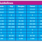 Water Balance Guidelines